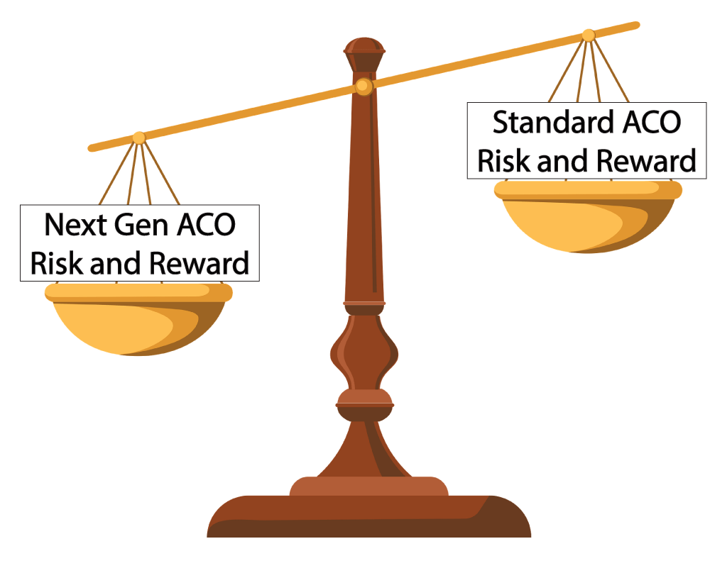Next Gen ACO Risk and Reward is more than Standard ACO Risk and Reward