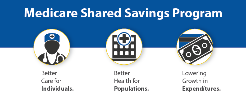 Better care for individuals. Better health for populations. Lowering growth in expenditures.